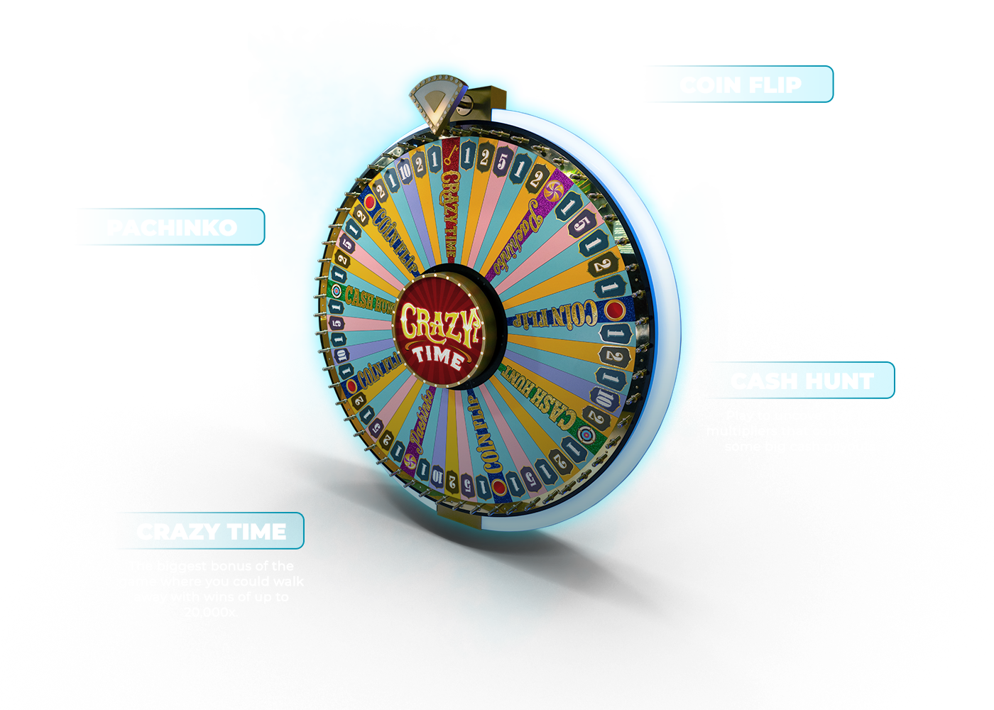 Crazy Time Prize Wheel