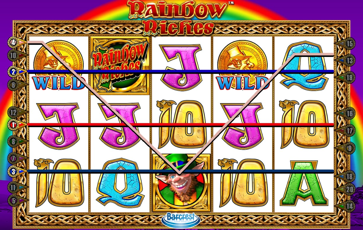 Rainbow Riches In Play